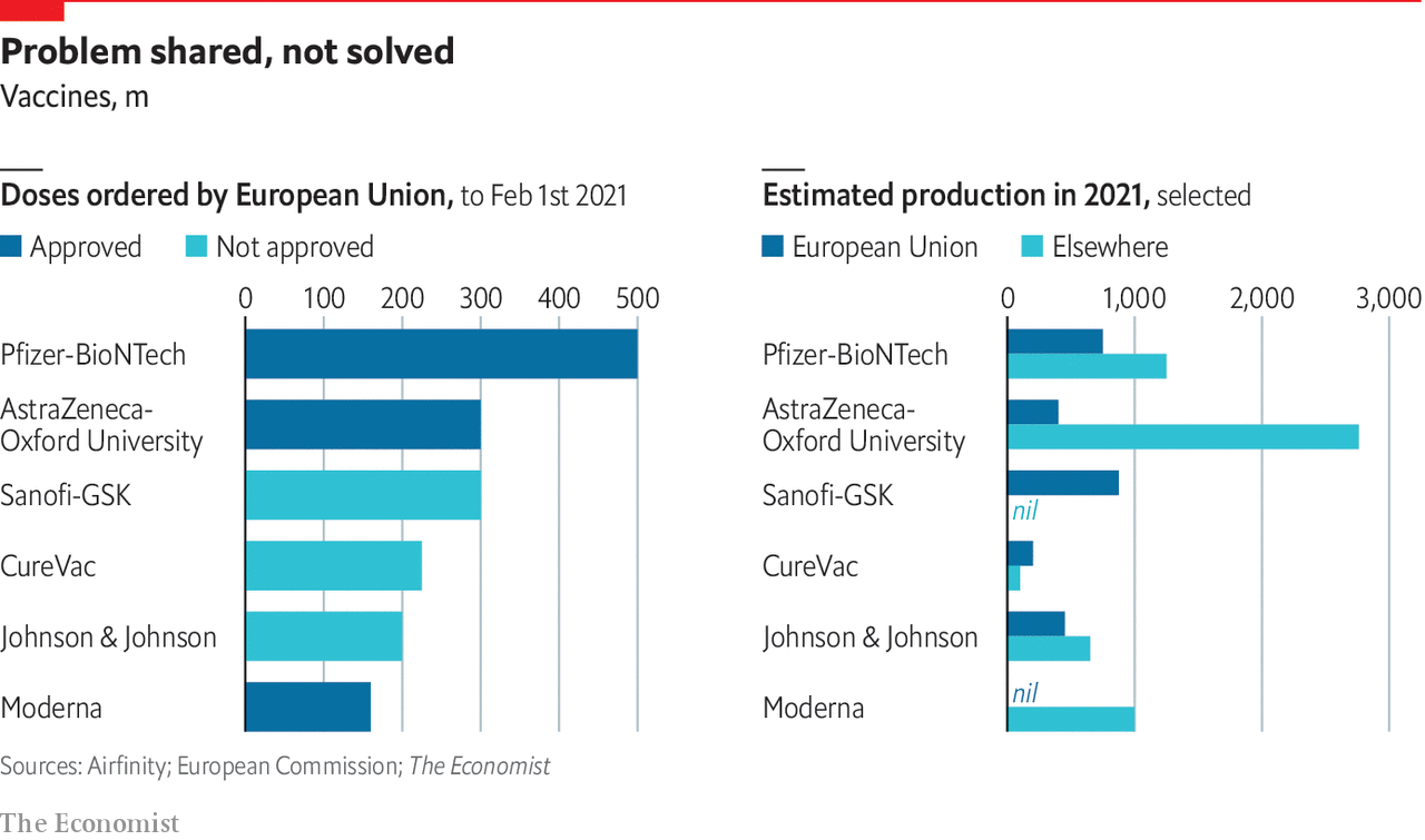 daily chart vaccine protectionism