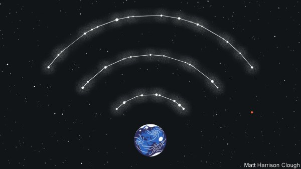 Total Number Of Satellites Revolving Around Earth - The ...