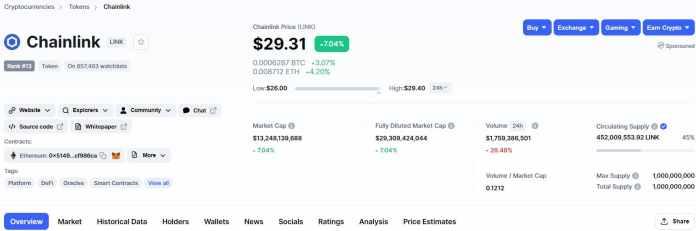 Price page