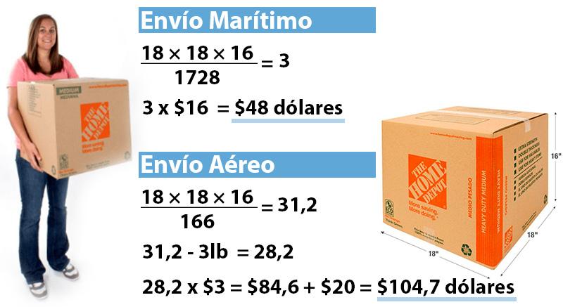 Cuánto cuesta enviar una caja a Venezuela