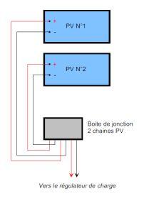 Schéma Modules solaires montés en parallèle