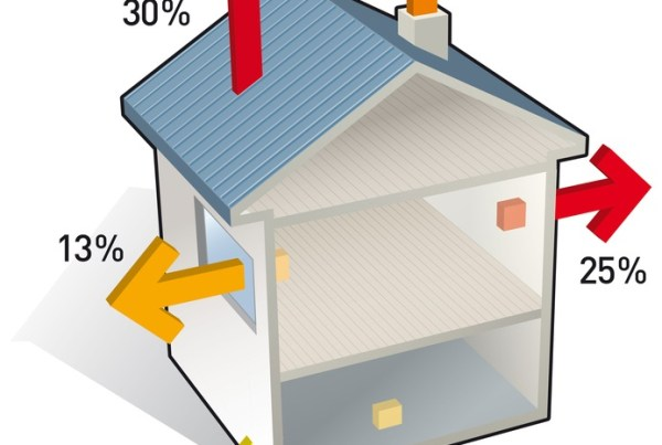 Isolamento termico - dispersione calore