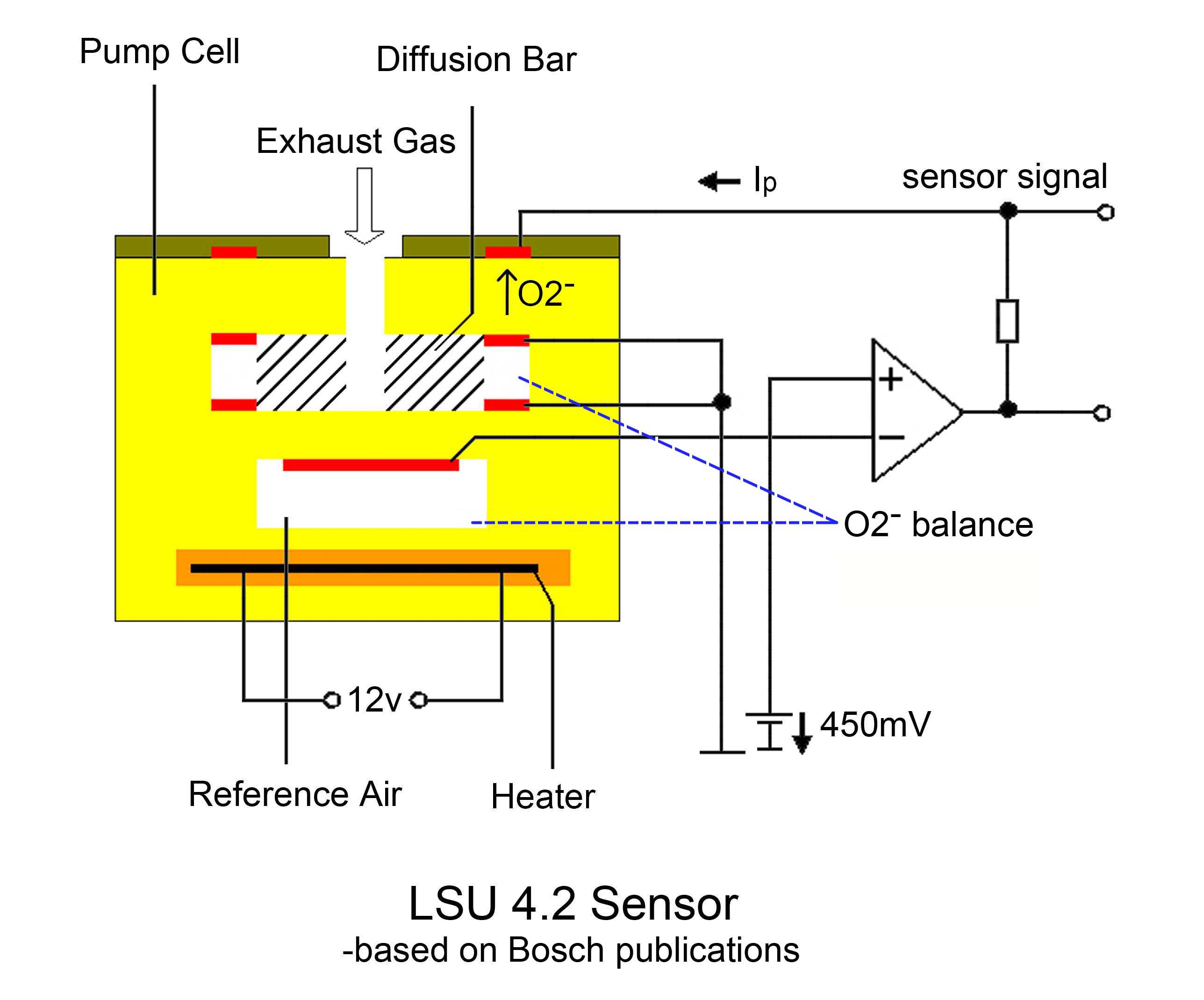LSU4.2 bosch o2 sensor wiring diagram dolgular com GM O2 Sensor Wiring Diagram at aneh.co