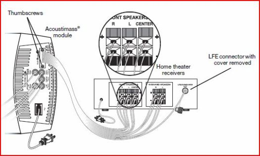 Bose Acoustimass 10 Wiring Diagram Periodic Amp Diagrams