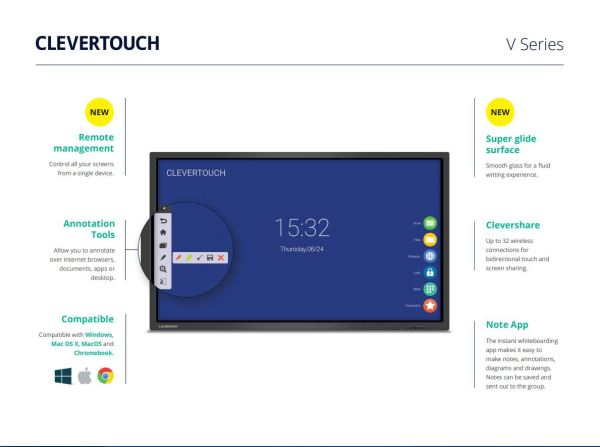 clevertouch V SERIES infos