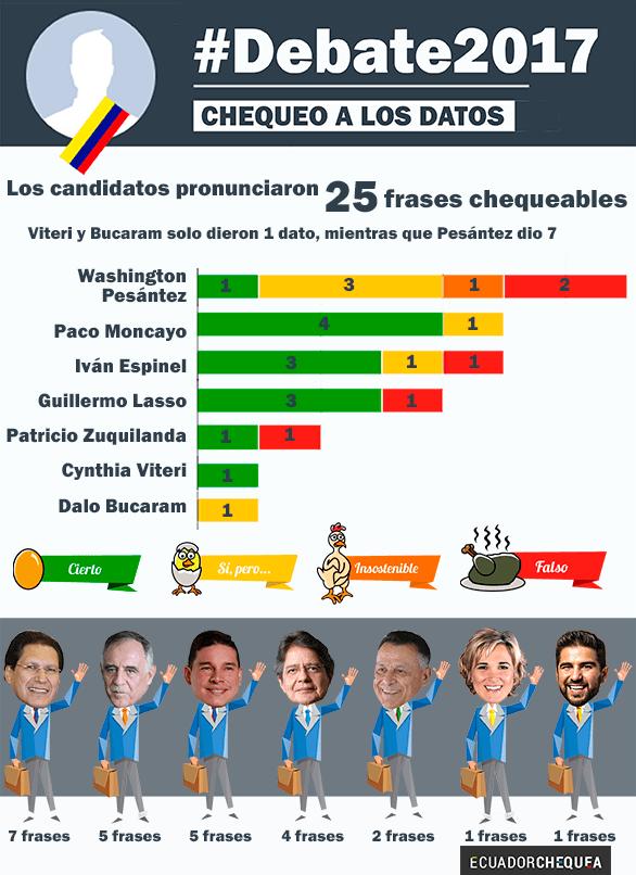 Info_debate