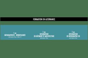 tableau-formations-alternance
