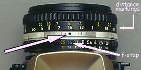 f-stop-indicator