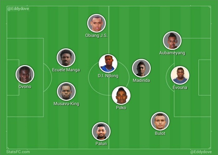 Plan B | A 4-3-3 with Madinda playing centrally