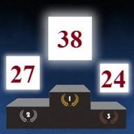 Nombre de podiums pour 2016