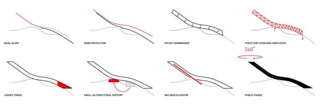 JDS Architects, Julien de Smedt, Architecture, Ski jump, Holmenkollen, Norway
