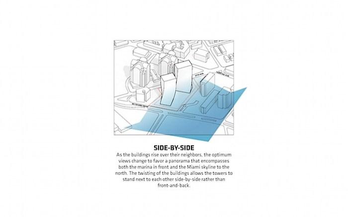 Coconut Grove_diagram03.jpg