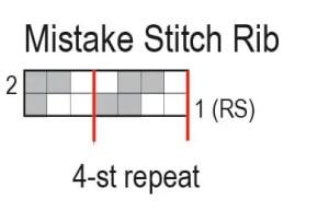Mistake Stitch Rib chart