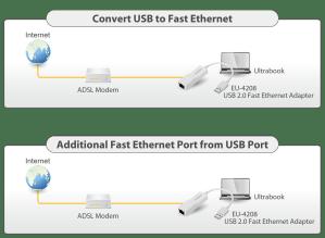 EDIMAX Technology  Official Website  USB Adapters  USB