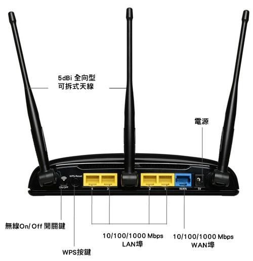 EDIMAX - 無線網路分享器 - N300 無線網路分享器 - N300 無線Gigabit 網路分享器 (光世代下載專用)