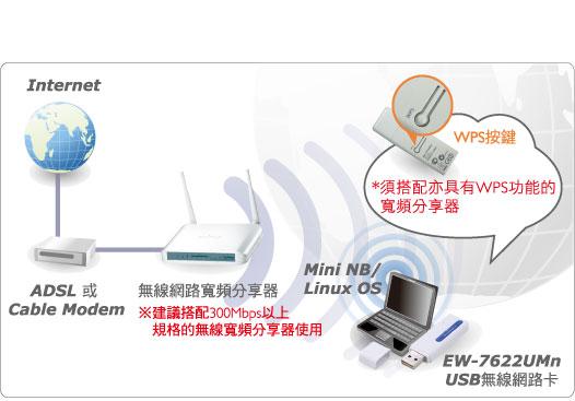 EDIMAX - USB無線網路卡 - N300 - N300 高速率USB無線網卡