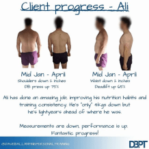 Client progress - Ali