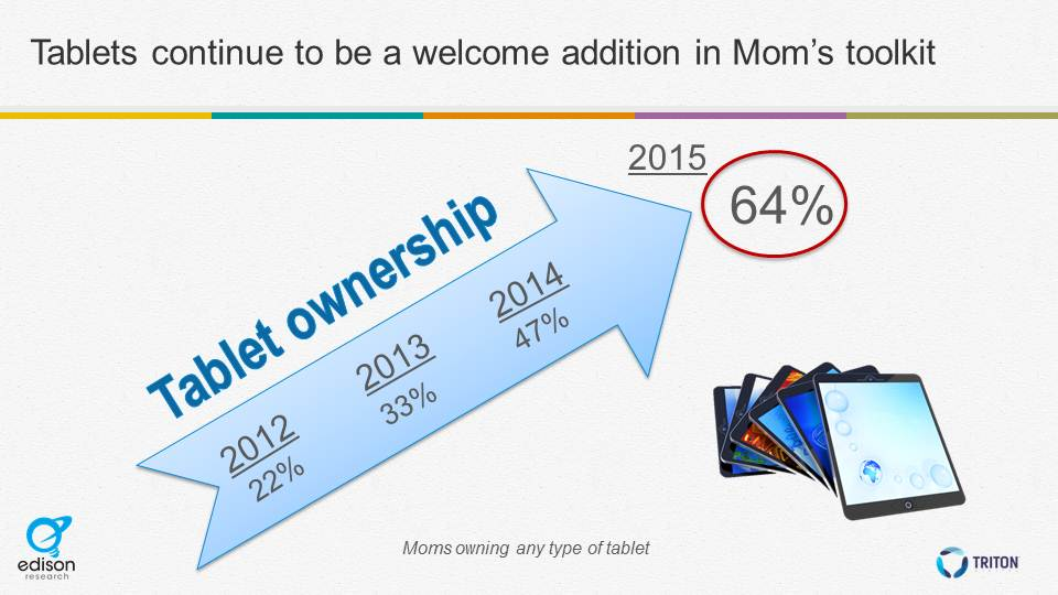 mom tablet own 2015