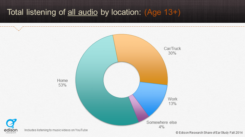21051 - Share of Ear - Fall with YouTube Location 13+