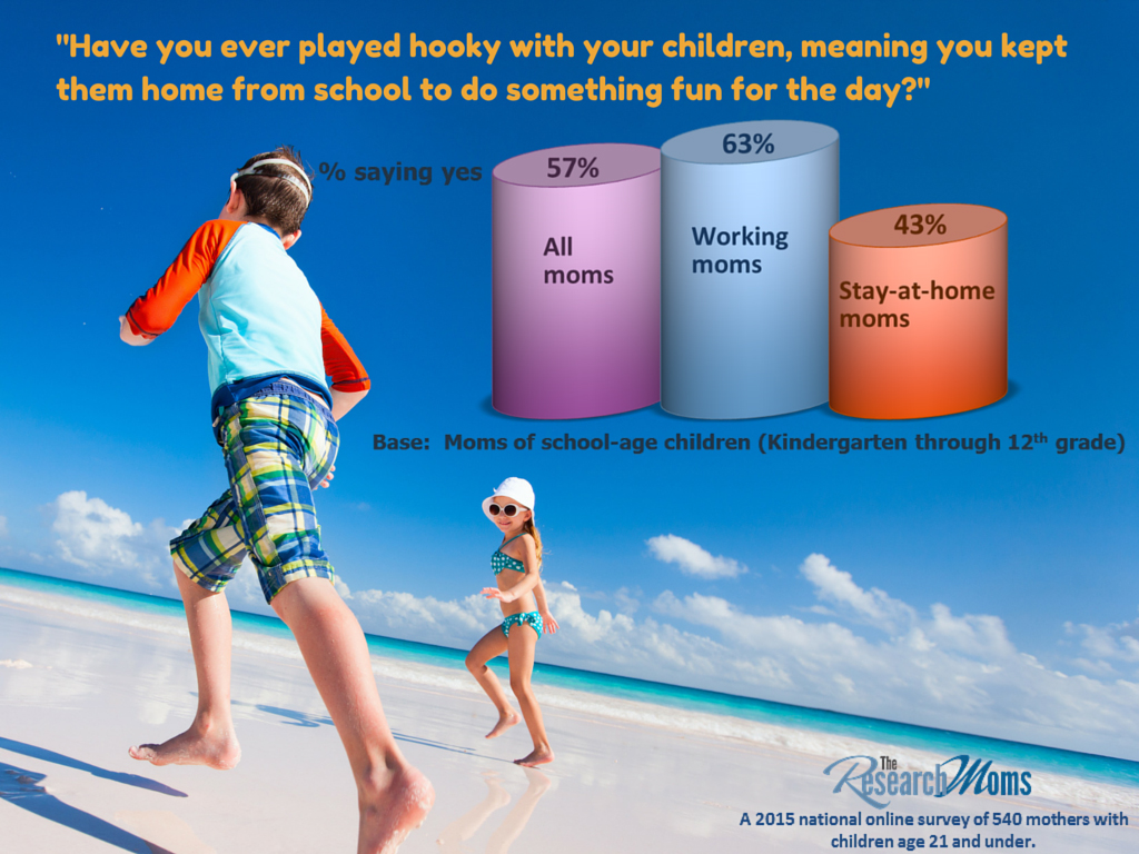 Have you ever played hooky with your