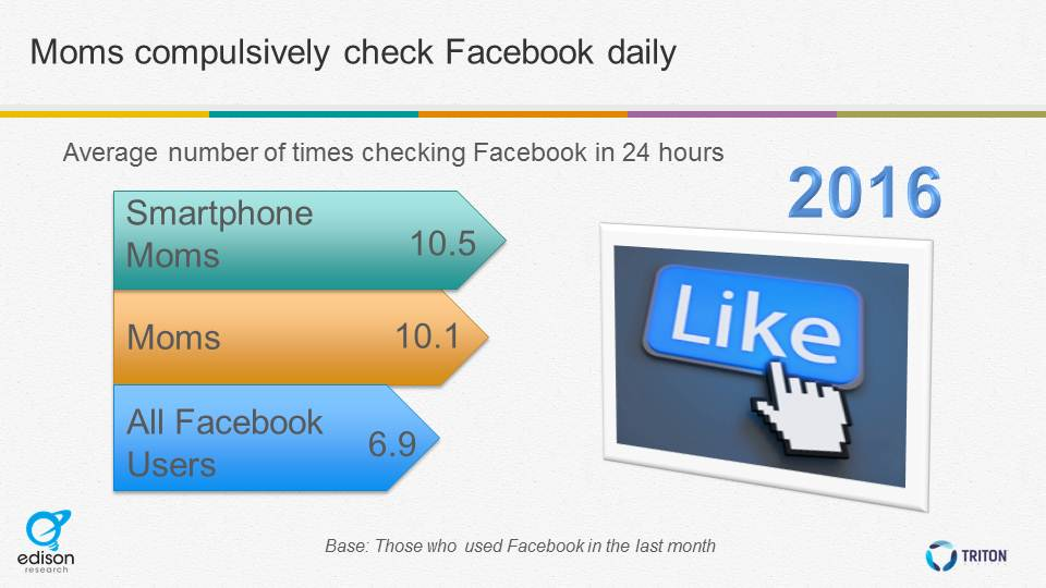 Facebook check in 24 hours