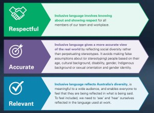 Diagram showing three rules for professional inclusive writing.