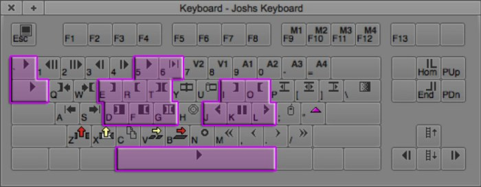 Lesson 2 Keyboard Shortcuts - Marking and Playing in Avid