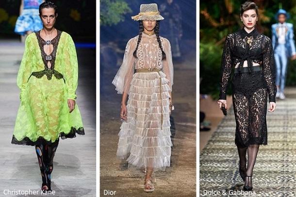 δαντελωτά φορέματα καλοκαίρι 2020
