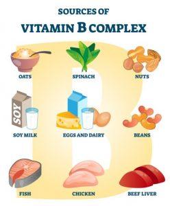 Σύμπλεγμα βιταμινών Β
