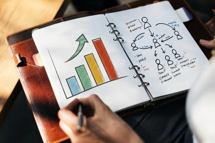 O que faz um coordenador de marketing?