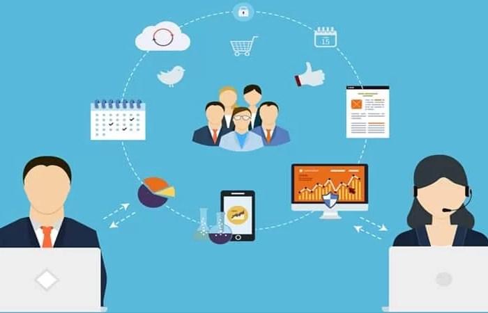 Qual o papel do marketing dentro de uma organização?