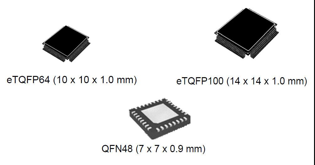 MCU con architettura di potenza a 32 bit per applicazioni generiche nel settore automobilistico – Famiglia Chorus