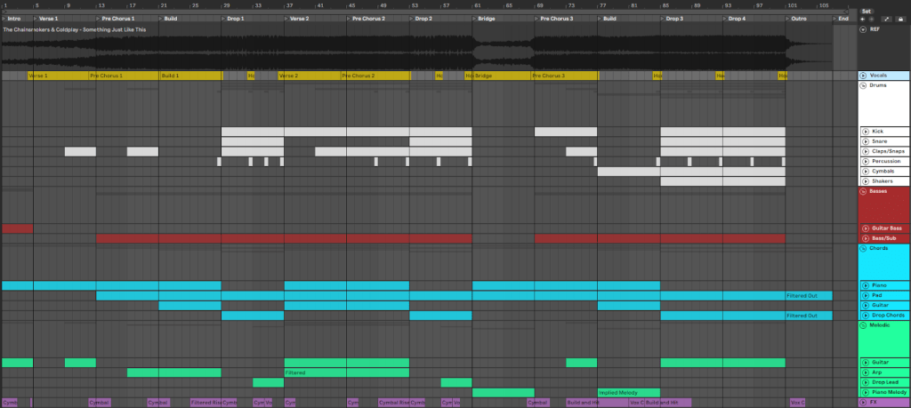 """The Chainsmokers - """"Something Just Like This (ft. Coldplay) Arrangement Diagram"""