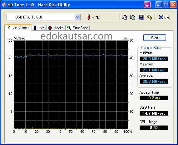 Cek kecepatan flashdisk