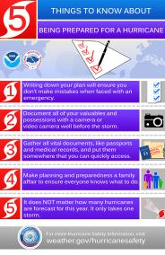 hurricane_prepare_day-7