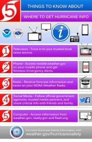 hurricane_info_4-4-16 (1)