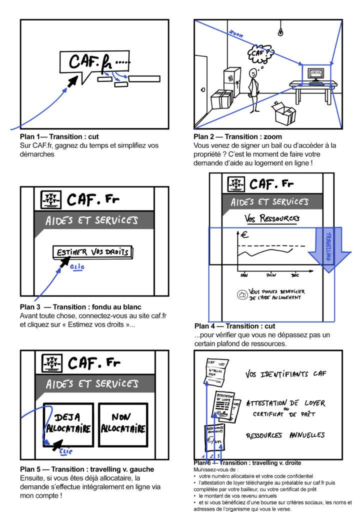 Story Board pour la CAF : planche 1