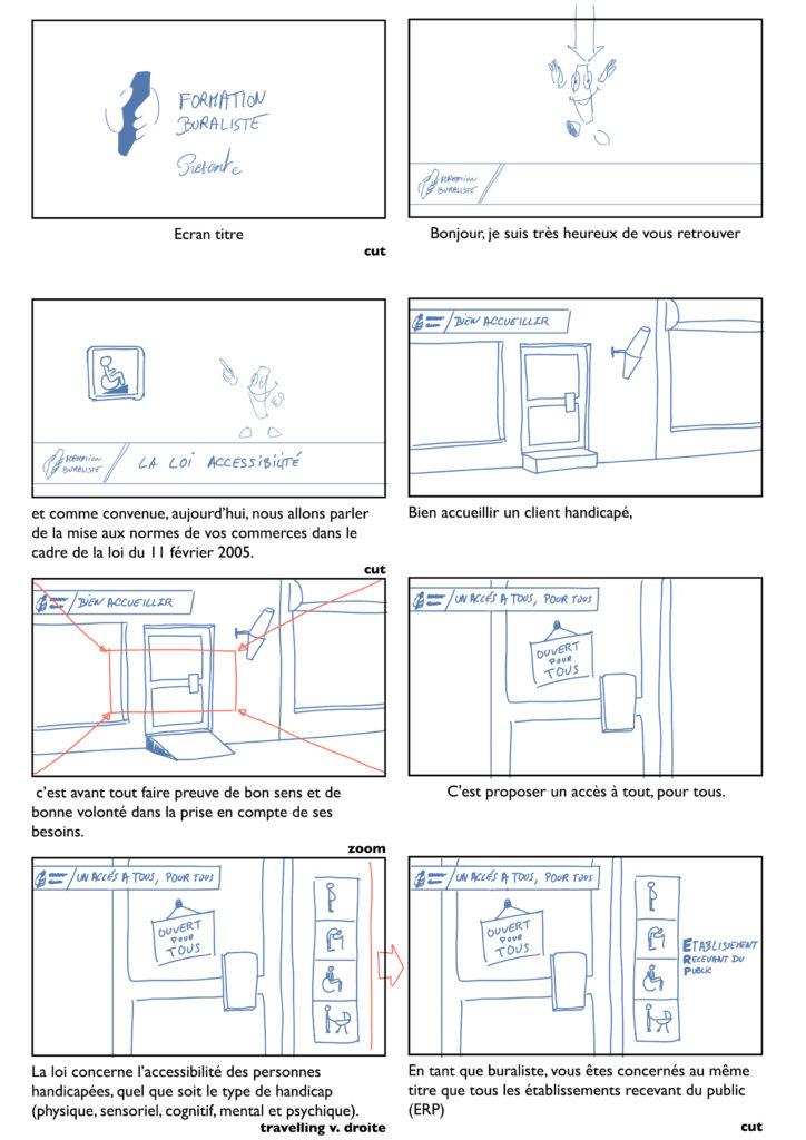 Story-board — Loi accessibilité, planche 1
