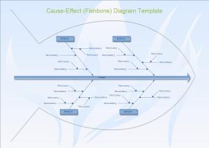 商业图表设计示例