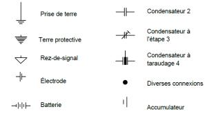 Apprendre à lire et créer des schémas électriques avec des exemples préparés et des étapes détaillés