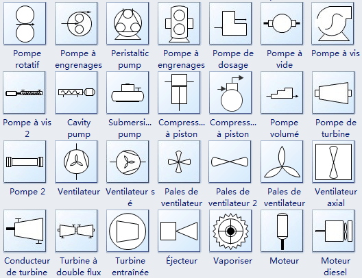 Radiateur Electrique Symbole Affordable Radiateur