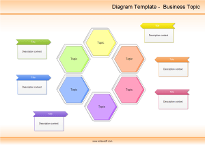 Diagram Shapes and Diagram Examples