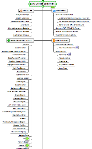Tree Diagram Software  Create Tree Diagrams Easily with Edraw
