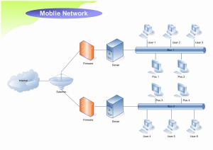 LAN Diagram Software
