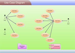UML Diagram Software  Professional UML diagrams and Software Diagrams Drawing Tool, Free Download