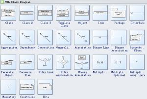 UML Class Diagram Symbols