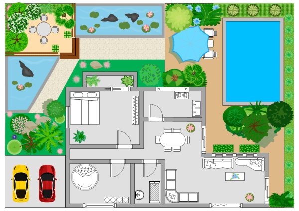 Garden Planner Examples and Templates on Backyard Layout Planner id=24503