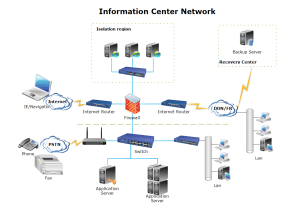 Information Center Network Templates and Examples