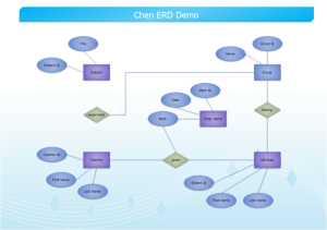 Awesome Linux ER Diagram Software with Abundant Examples