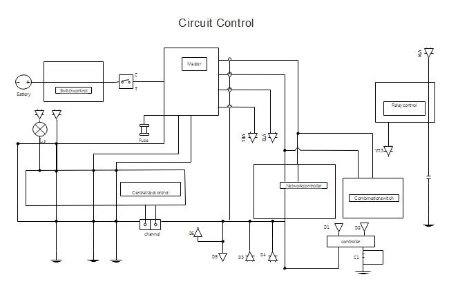 circuit control diagram  free circuit control diagram templates